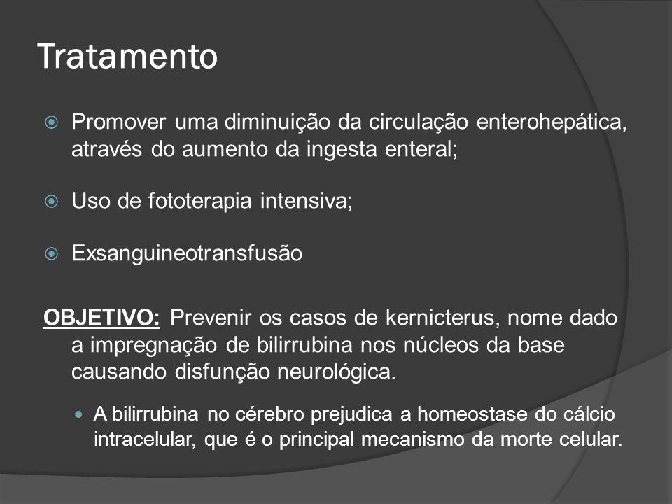 Tratamento Promover uma diminuição da circulação enterohepática, através do aumento da ingesta enteral; Uso de fototerapia intensiva; Exsanguineotrans