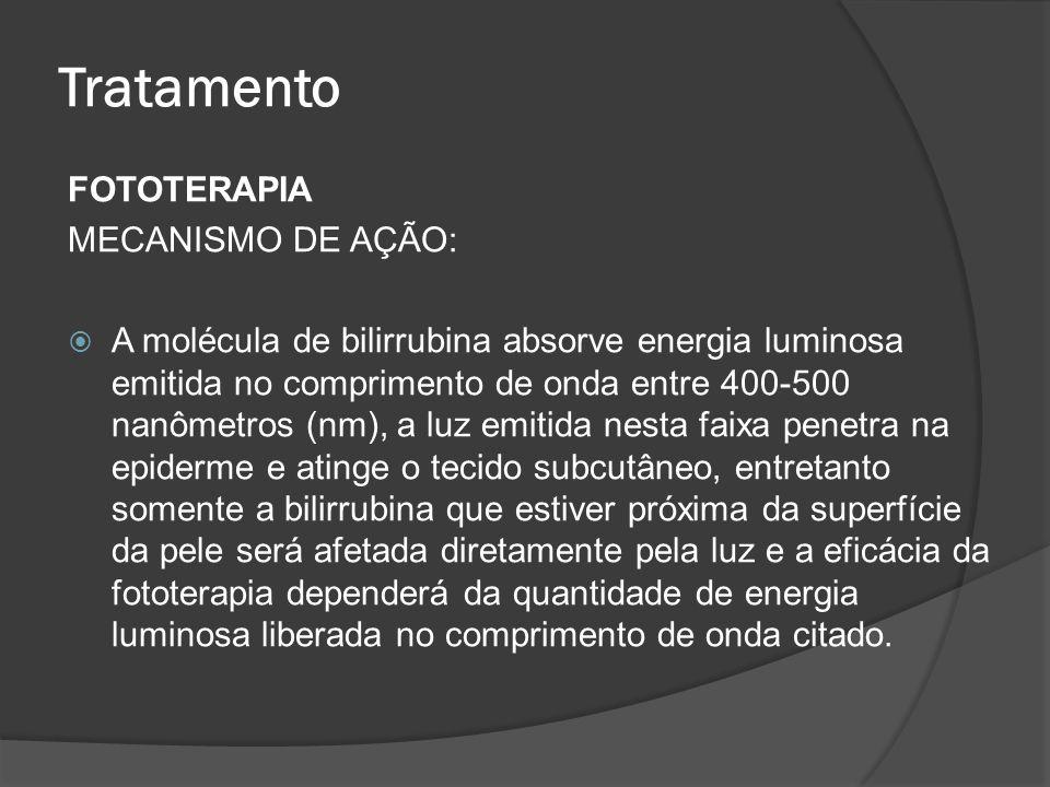 Tratamento FOTOTERAPIA MECANISMO DE AÇÃO: A molécula de bilirrubina absorve energia luminosa emitida no comprimento de onda entre 400-500 nanômetros (