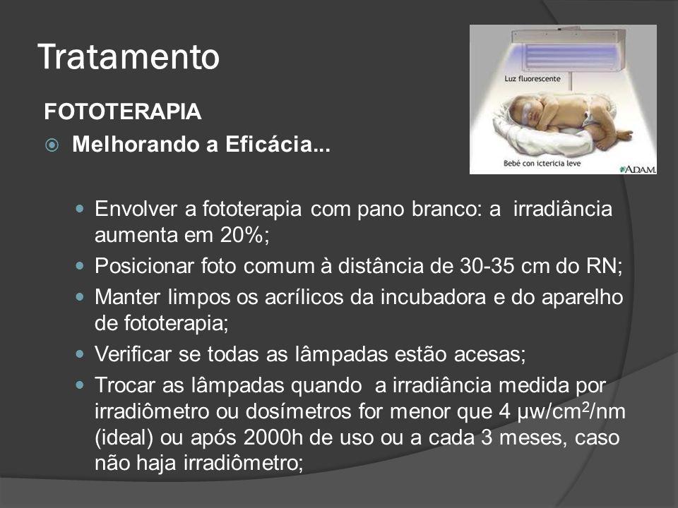 Tratamento FOTOTERAPIA Melhorando a Eficácia... Envolver a fototerapia com pano branco: a irradiância aumenta em 20%; Posicionar foto comum à distânci