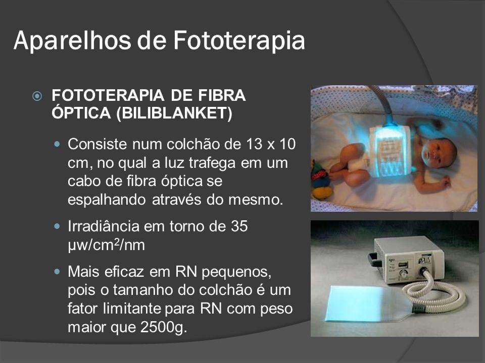 FOTOTERAPIA DE FIBRA ÓPTICA (BILIBLANKET) Consiste num colchão de 13 x 10 cm, no qual a luz trafega em um cabo de fibra óptica se espalhando através d