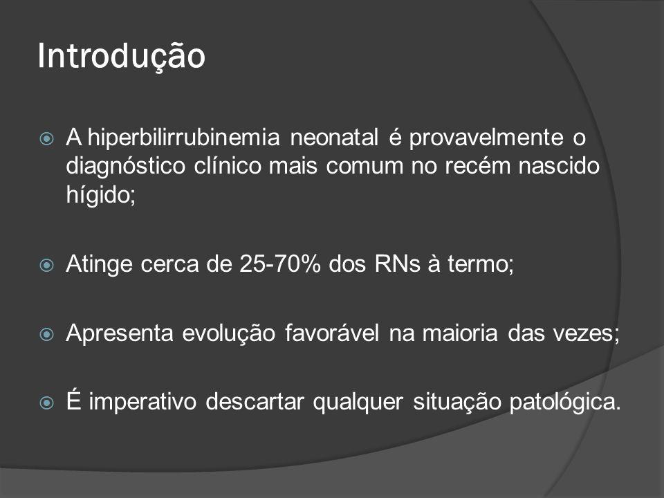 Introdução A hiperbilirrubinemia neonatal é provavelmente o diagnóstico clínico mais comum no recém nascido hígido; Atinge cerca de 25-70% dos RNs à t