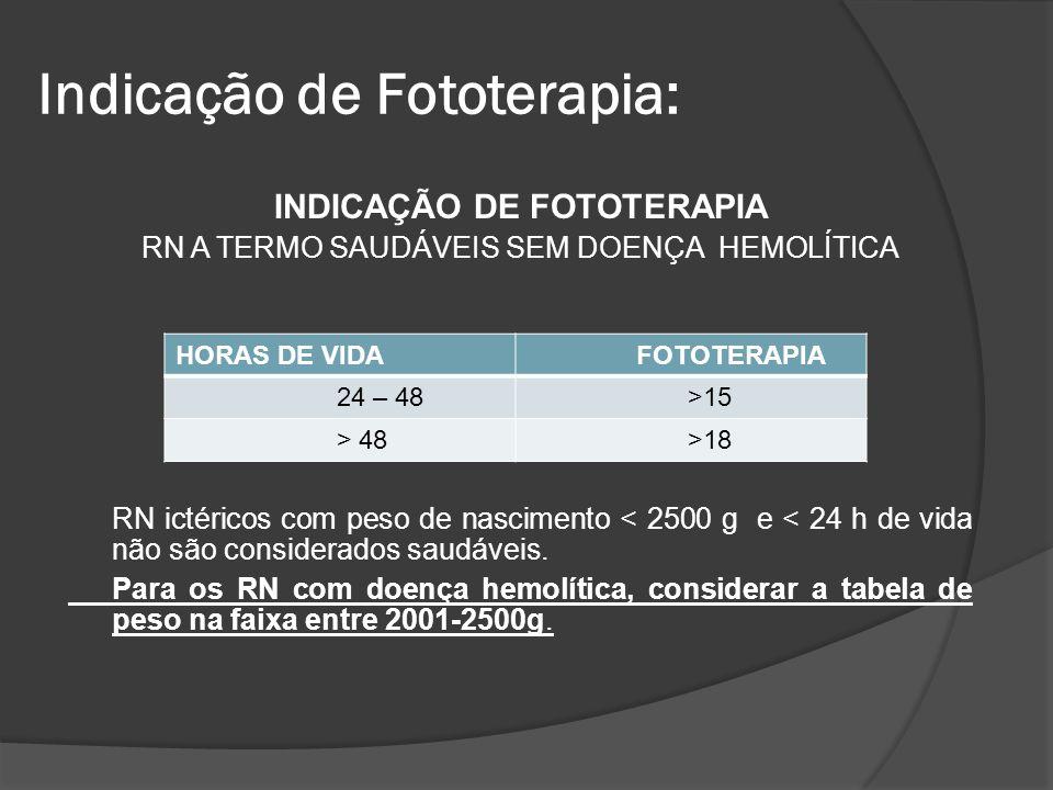 INDICAÇÃO DE FOTOTERAPIA RN A TERMO SAUDÁVEIS SEM DOENÇA HEMOLÍTICA RN ictéricos com peso de nascimento < 2500 g e < 24 h de vida não são considerados