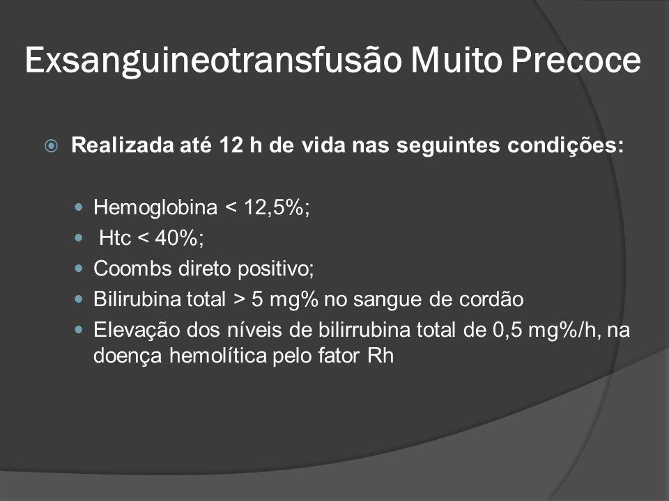 Realizada até 12 h de vida nas seguintes condições: Hemoglobina < 12,5%; Htc < 40%; Coombs direto positivo; Bilirubina total > 5 mg% no sangue de cord
