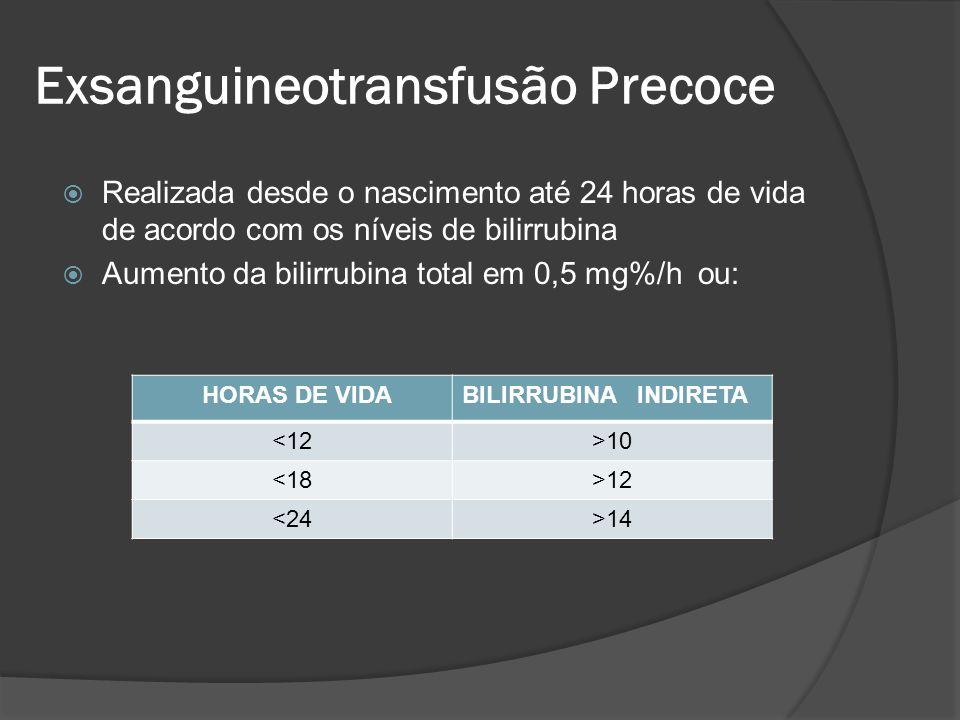 Realizada desde o nascimento até 24 horas de vida de acordo com os níveis de bilirrubina Aumento da bilirrubina total em 0,5 mg%/h ou: HORAS DE VIDABI