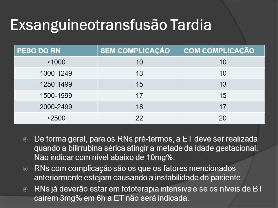 PESO DO RNSEM COMPLICAÇÃOCOM COMPLICAÇÃO >100010 1000-12491310 1250-14991513 1500-19991715 2000-24991817 >25002220 Exsanguineotransfusão Tardia De for