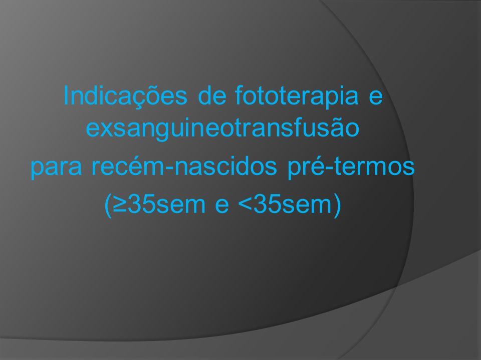 Indicações de fototerapia e exsanguineotransfusão para recém-nascidos pré-termos (35sem e <35sem)