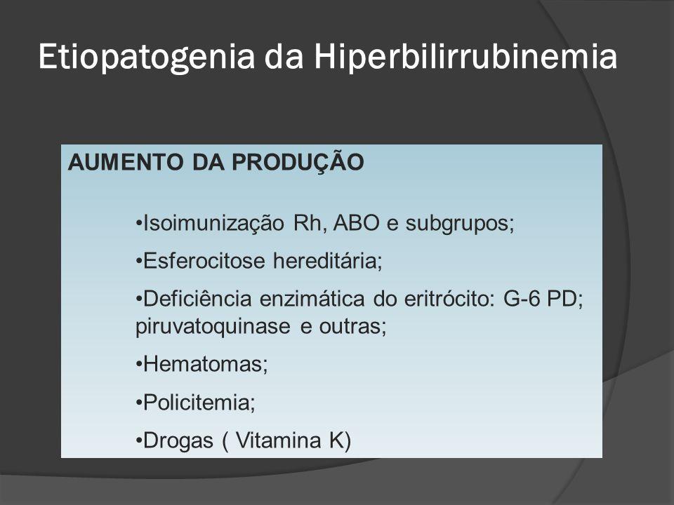 Etiopatogenia da Hiperbilirrubinemia AUMENTO DA PRODUÇÃO Isoimunização Rh, ABO e subgrupos; Esferocitose hereditária; Deficiência enzimática do eritró