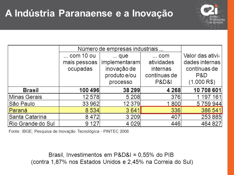 A Indústria Paranaense e a Inovação... com 10 ou mais pessoas ocupadas... que implementaram inovação de produto e/ou processo... com atividades intern