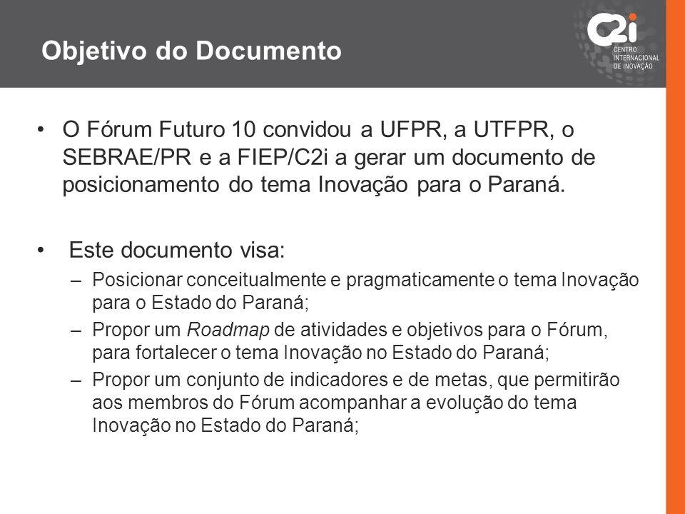 Objetivo do Documento O Fórum Futuro 10 convidou a UFPR, a UTFPR, o SEBRAE/PR e a FIEP/C2i a gerar um documento de posicionamento do tema Inovação par