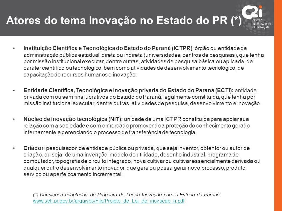 Atores do tema Inovação no Estado do PR (*) Instituição Científica e Tecnológica do Estado do Paraná (ICTPR): órgão ou entidade da administração públi