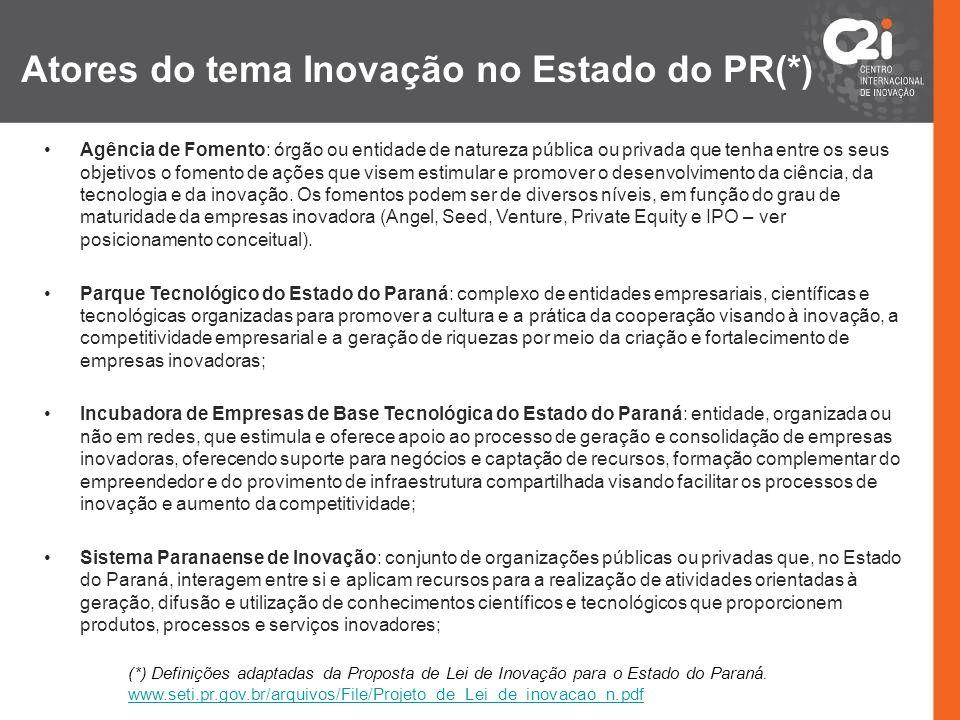 Atores do tema Inovação no Estado do PR(*) Agência de Fomento: órgão ou entidade de natureza pública ou privada que tenha entre os seus objetivos o fo