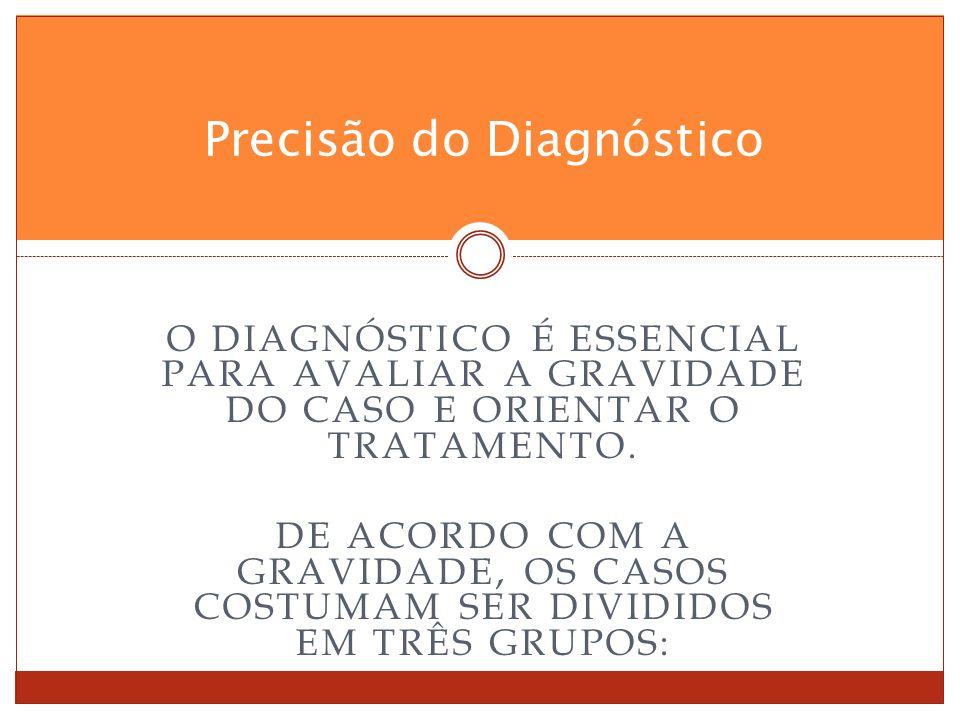 O DIAGNÓSTICO É ESSENCIAL PARA AVALIAR A GRAVIDADE DO CASO E ORIENTAR O TRATAMENTO.