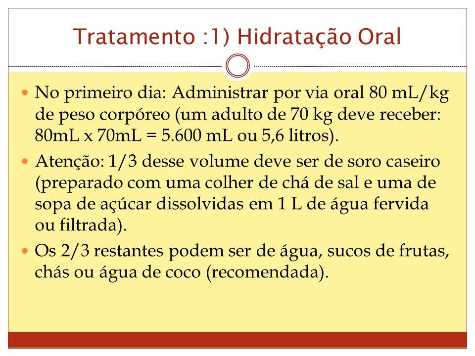 Tratamento :1) Hidratação Oral No primeiro dia: Administrar por via oral 80 mL/kg de peso corpóreo (um adulto de 70 kg deve receber: 80mL x 70mL = 5.600 mL ou 5,6 litros).