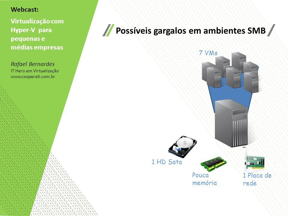 Webcast: Virtualização com Hyper-V para pequenas e médias empresas Rafael Bernardes IT Hero em Virtualização www.cooperati.com.br Possíveis gargalos e