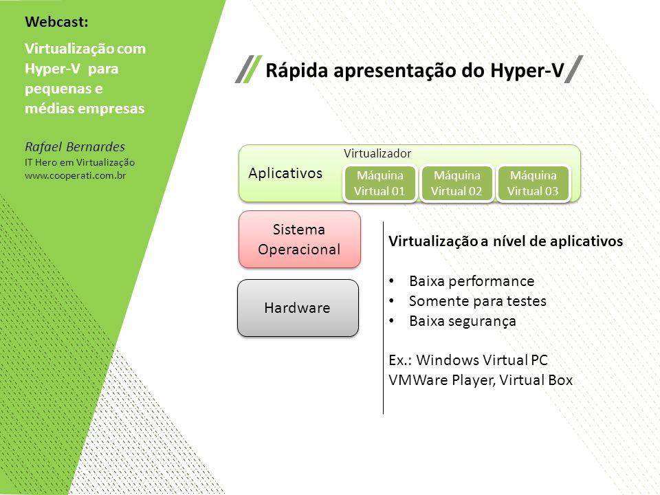 Webcast: Virtualização com Hyper-V para pequenas e médias empresas Rafael Bernardes IT Hero em Virtualização www.cooperati.com.br Rápida apresentação