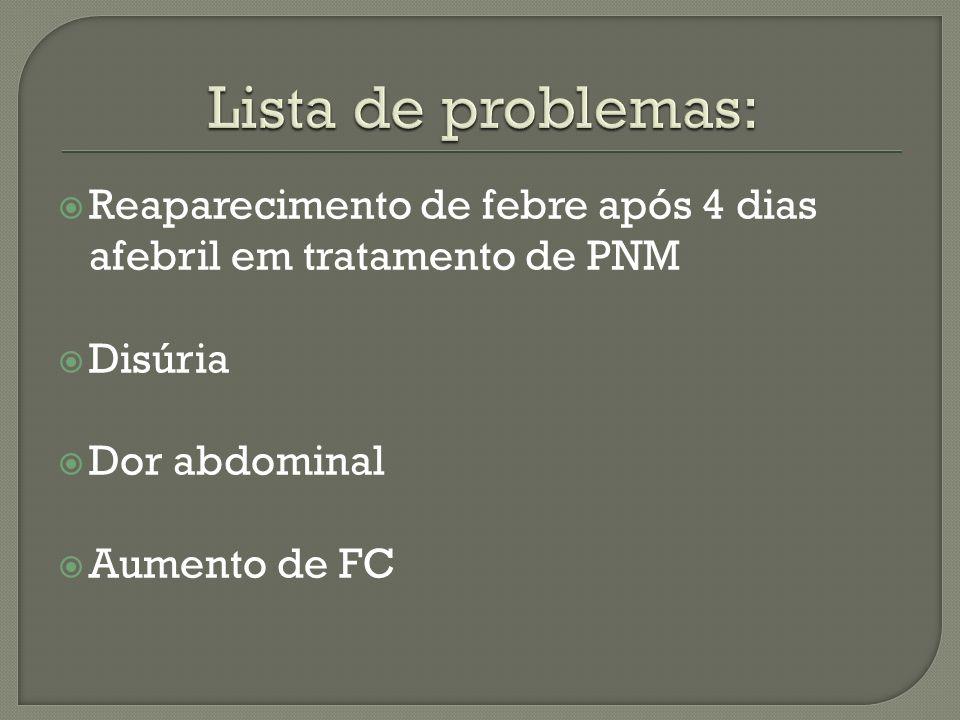 Reaparecimento de febre após 4 dias afebril em tratamento de PNM Disúria Dor abdominal Aumento de FC