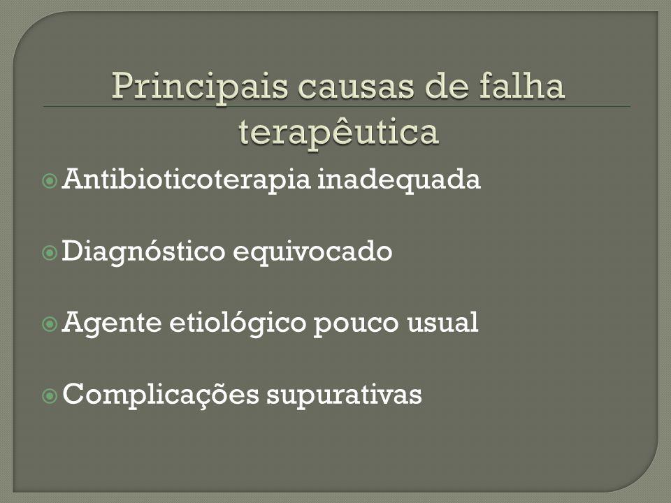 Antibioticoterapia inadequada Diagnóstico equivocado Agente etiológico pouco usual Complicações supurativas