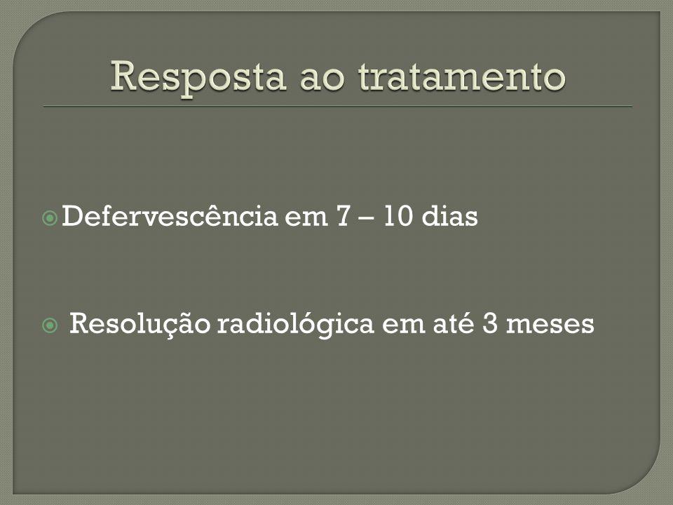 Defervescência em 7 – 10 dias Resolução radiológica em até 3 meses