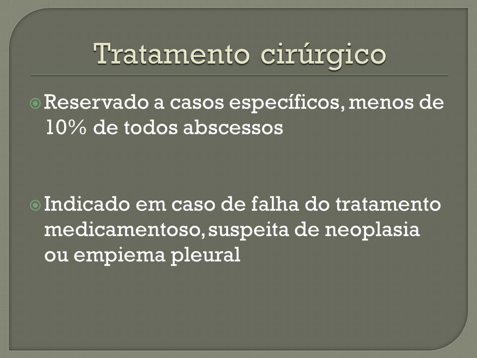 Reservado a casos específicos, menos de 10% de todos abscessos Indicado em caso de falha do tratamento medicamentoso, suspeita de neoplasia ou empiema