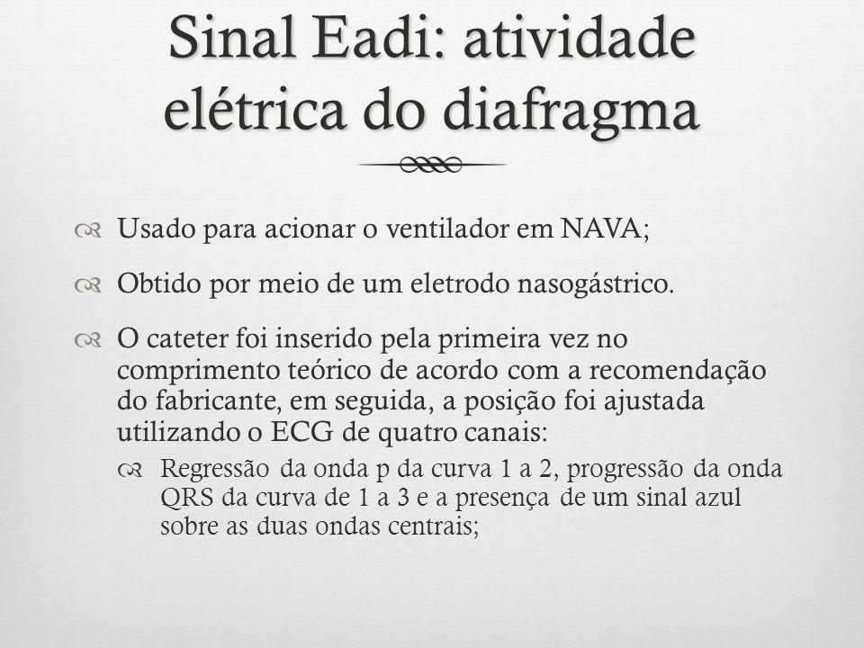 Sinal Eadi: atividade elétrica do diafragma Usado para acionar o ventilador em NAVA; Obtido por meio de um eletrodo nasogástrico. O cateter foi inseri