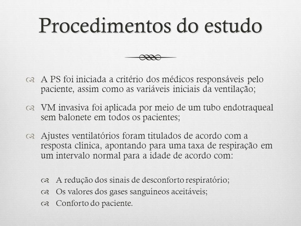 Procedimentos do estudo A PS foi iniciada a critério dos médicos responsáveis pelo paciente, assim como as variáveis iniciais da ventilação; VM invasi