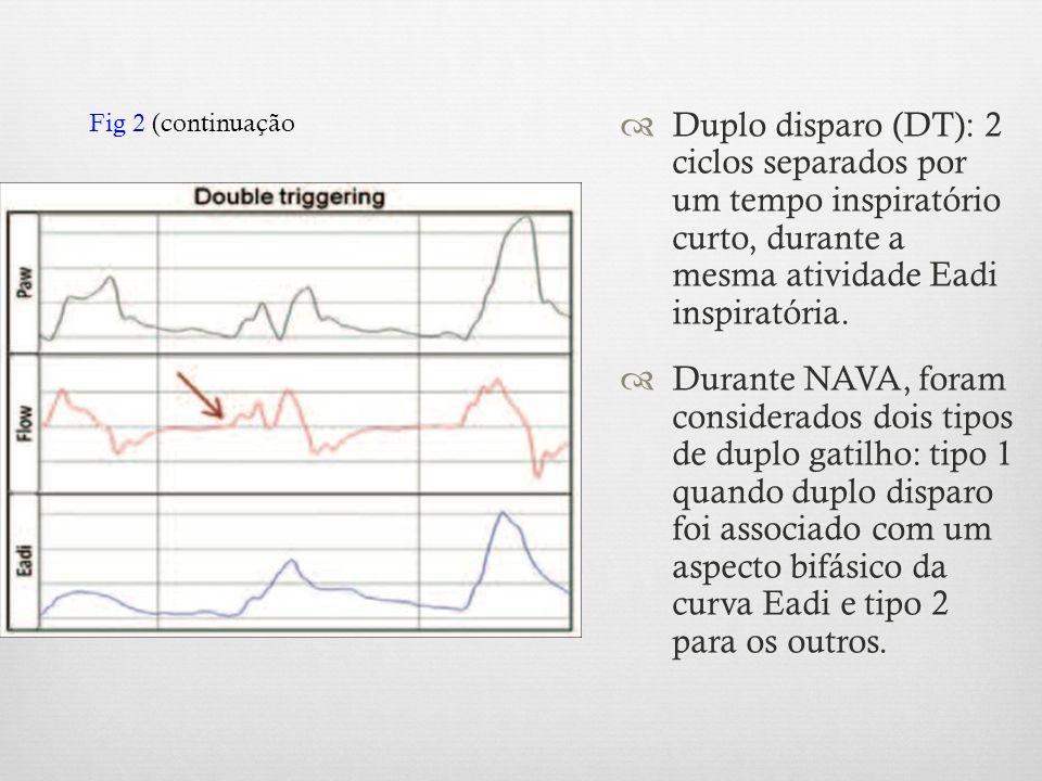 Duplo disparo (DT): 2 ciclos separados por um tempo inspiratório curto, durante a mesma atividade Eadi inspiratória. Durante NAVA, foram considerados