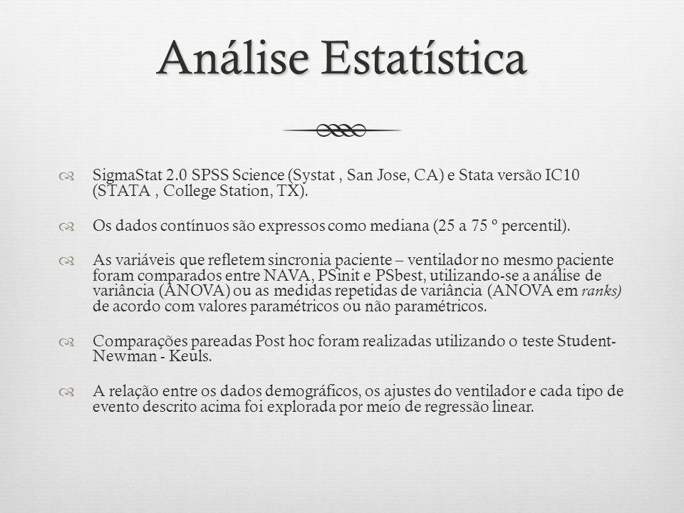 Análise Estatística SigmaStat 2.0 SPSS Science (Systat, San Jose, CA) e Stata versão IC10 (STATA, College Station, TX). Os dados contínuos são express