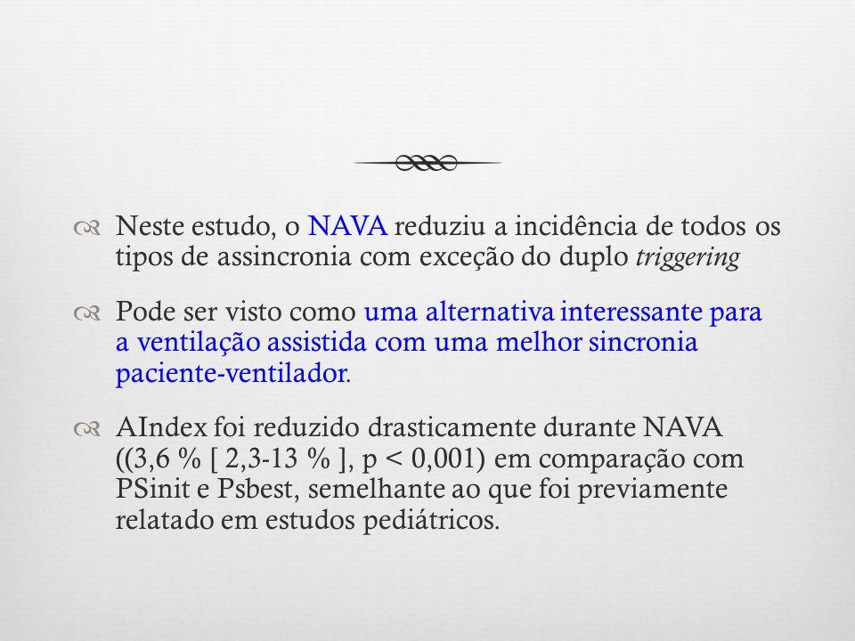 Neste estudo, o NAVA reduziu a incidência de todos os tipos de assincronia com exceção do duplo triggering Pode ser visto como uma alternativa interes