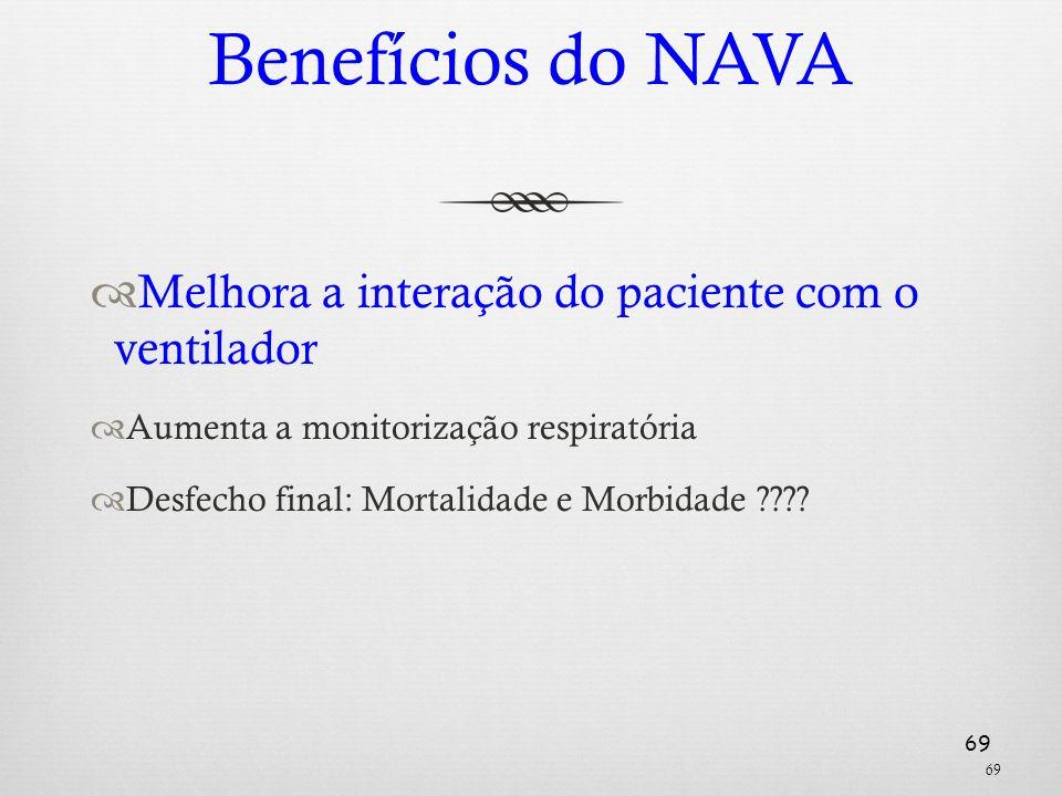 69 Benefícios do NAVA Melhora a interação do paciente com o ventilador Aumenta a monitorização respiratória Desfecho final: Mortalidade e Morbidade ??