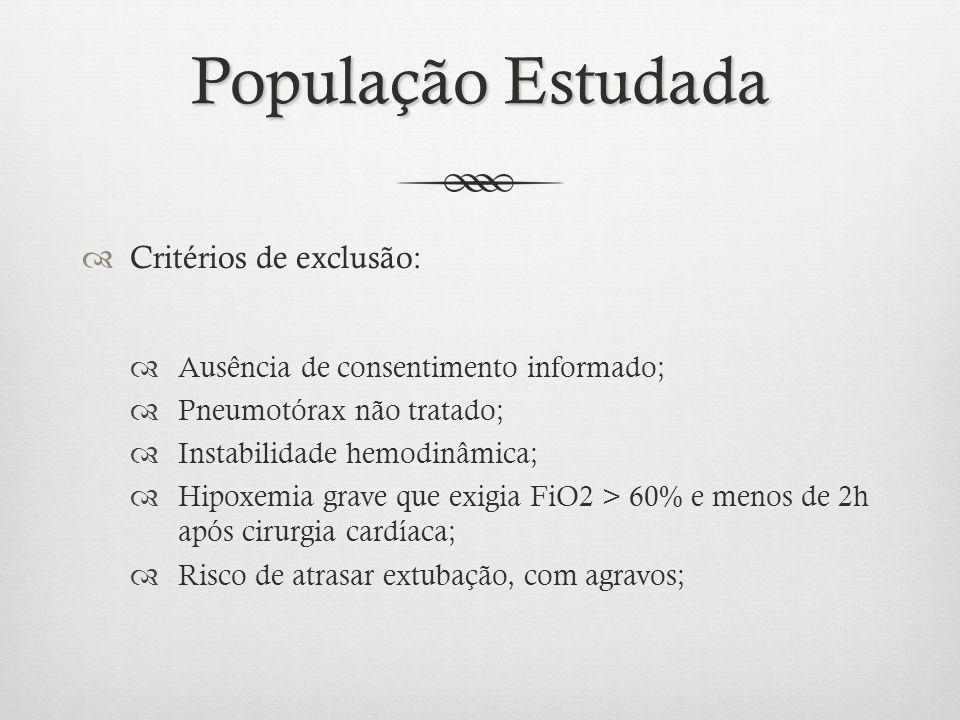 População Estudada Critérios de exclusão: Ausência de consentimento informado; Pneumotórax não tratado; Instabilidade hemodinâmica; Hipoxemia grave qu