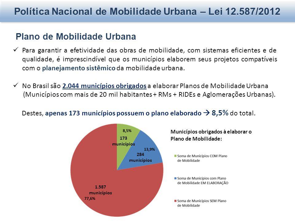 Municípios obrigados à elaborar o Plano de Mobilidade: 173 municípios 284 municípios 1.587 municípios Para garantir a efetividade das obras de mobilidade, com sistemas eficientes e de qualidade, é imprescindível que os municípios elaborem seus projetos compatíveis com o planejamento sistêmico da mobilidade urbana.
