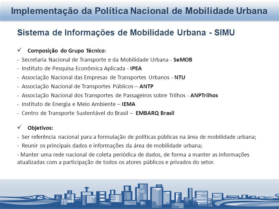 Sistema de Informações de Mobilidade Urbana - SIMU Composição do Grupo Técnico: - Secretaria Nacional de Transporte e da Mobilidade Urbana - SeMOB - I
