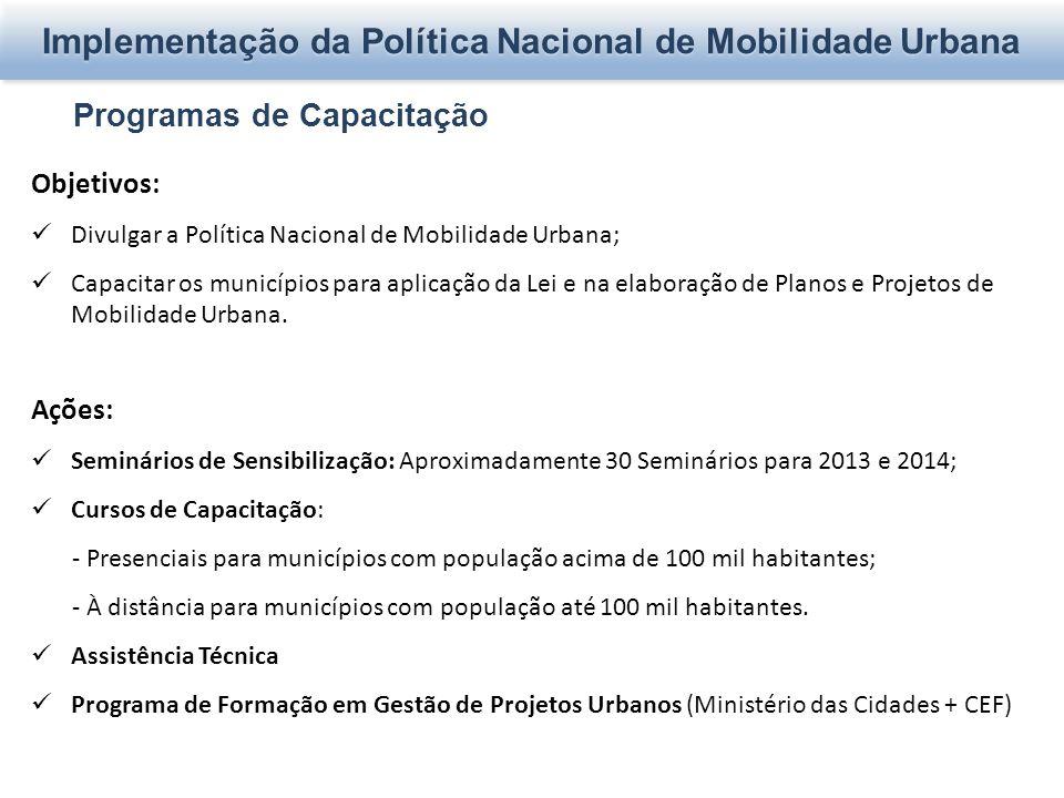 Programas de Capacitação Objetivos: Divulgar a Política Nacional de Mobilidade Urbana; Capacitar os municípios para aplicação da Lei e na elaboração de Planos e Projetos de Mobilidade Urbana.