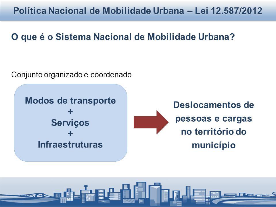 Política Nacional de Mobilidade Urbana – Lei 12.587/2012 O que é o Sistema Nacional de Mobilidade Urbana? Modos de transporte + Serviços + Infraestrut