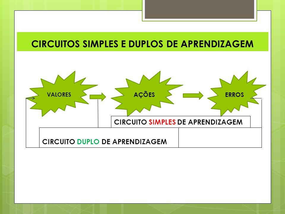De acordo com COITINHO (2000) ROTEIRO PARA IMPLANTAR UM PROGRAMA DE ADMINISTRAÇÃO PÚBLICA VOLTADA AO CIDADÃO DEVE: São 15 as recomendações...