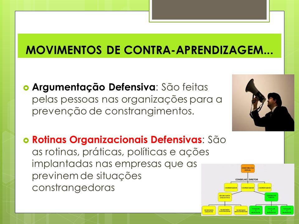PRINCIPAIS VARIÁVEIS CONSIDERADAS PELO CO SÃO: * Estrutura * Clima e Cultura Organizacional * Ambiente de Trabalho * Planejamento e * Habilidades Interpessoais