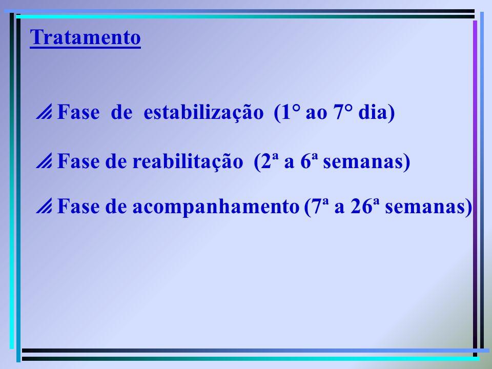 Tratamento Fase de estabilização (1° ao 7° dia) Fase de reabilitação (2ª a 6ª semanas) Fase de acompanhamento (7ª a 26ª semanas)