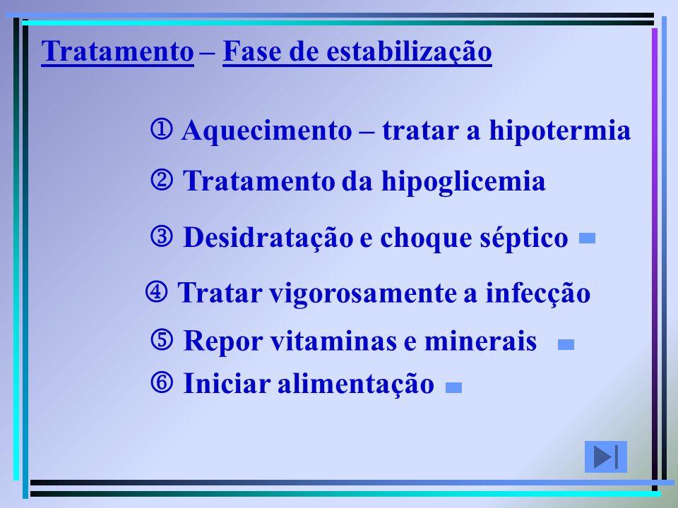 Tratamento – Fase de estabilização Aquecimento – tratar a hipotermia Tratamento da hipoglicemia Desidratação e choque séptico Tratar vigorosamente a i