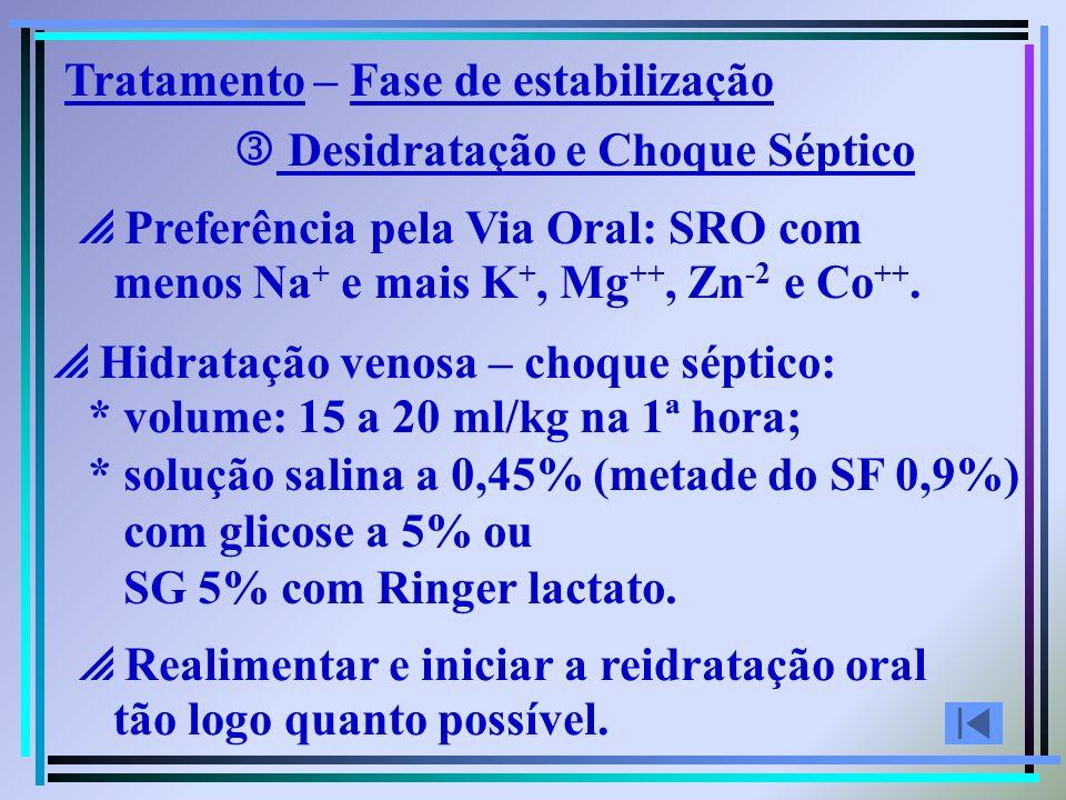 Preferência pela Via Oral: SRO com menos Na + e mais K +, Mg ++, Zn -2 e Co ++. Hidratação venosa – choque séptico: * volume: 15 a 20 ml/kg na 1ª hora