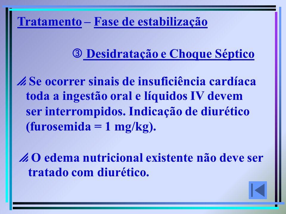 Se ocorrer sinais de insuficiência cardíaca toda a ingestão oral e líquidos IV devem ser interrompidos. Indicação de diurético (furosemida = 1 mg/kg).