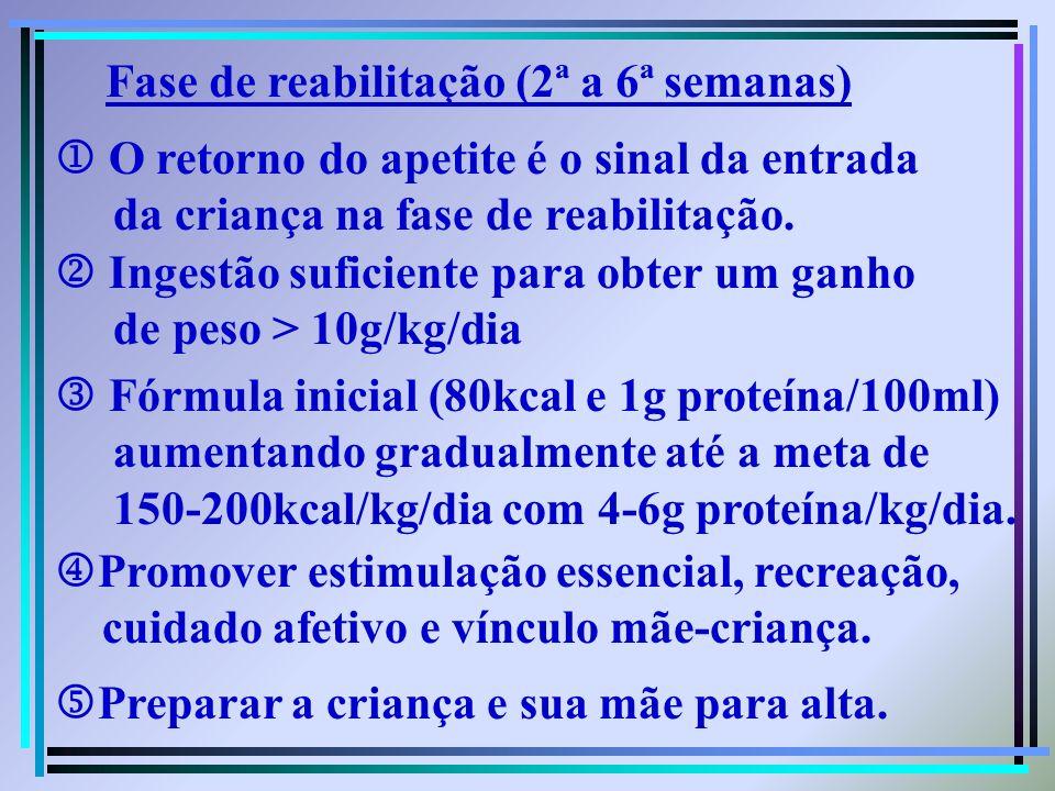 Fase de reabilitação (2ª a 6ª semanas) O retorno do apetite é o sinal da entrada da criança na fase de reabilitação. Ingestão suficiente para obter um