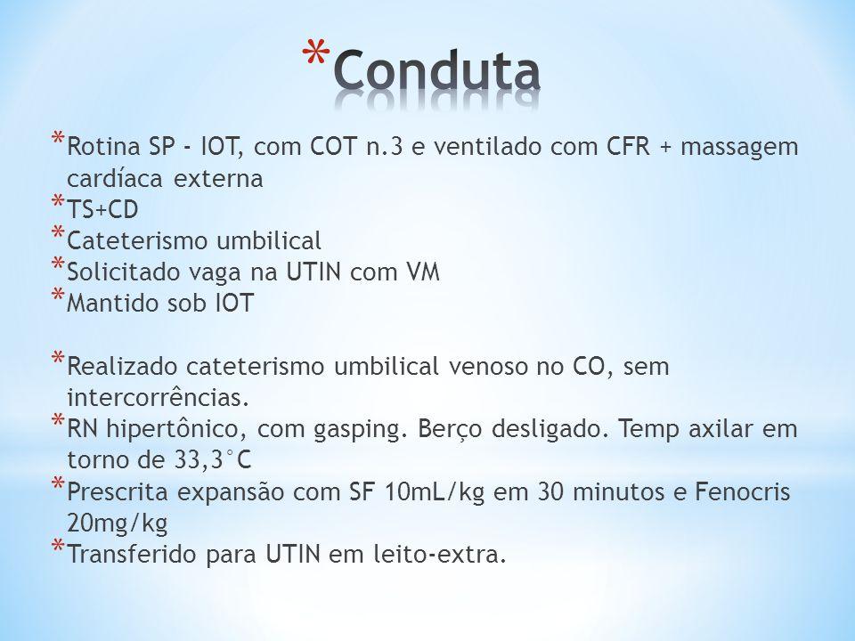 * Rotina SP - IOT, com COT n.3 e ventilado com CFR + massagem cardíaca externa * TS+CD * Cateterismo umbilical * Solicitado vaga na UTIN com VM * Mant