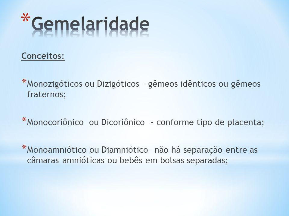 Conceitos: * Monozigóticos ou Dizigóticos – gêmeos idênticos ou gêmeos fraternos; * Monocoriônico ou Dicoriônico - conforme tipo de placenta; * Monoam