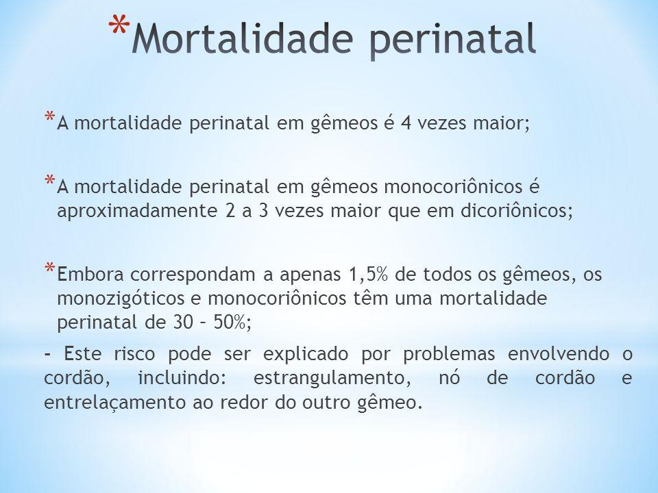 * A mortalidade perinatal em gêmeos é 4 vezes maior; * A mortalidade perinatal em gêmeos monocoriônicos é aproximadamente 2 a 3 vezes maior que em dic