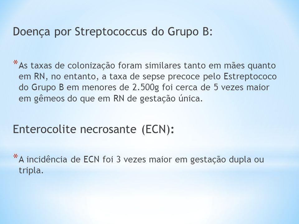 Doença por Streptococcus do Grupo B: * As taxas de colonização foram similares tanto em mães quanto em RN, no entanto, a taxa de sepse precoce pelo Es