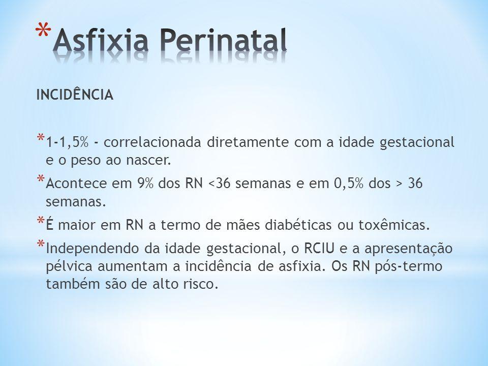 INCIDÊNCIA * 1-1,5% - correlacionada diretamente com a idade gestacional e o peso ao nascer. * Acontece em 9% dos RN 36 semanas. * É maior em RN a ter