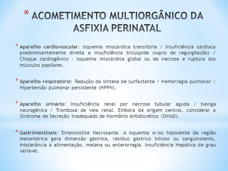 * Aparelho cardiovascular: Isquemia miocárdica transitória / Insuficiência cardíaca predominantemente direita e insuficiência tricúspide (sopro de reg