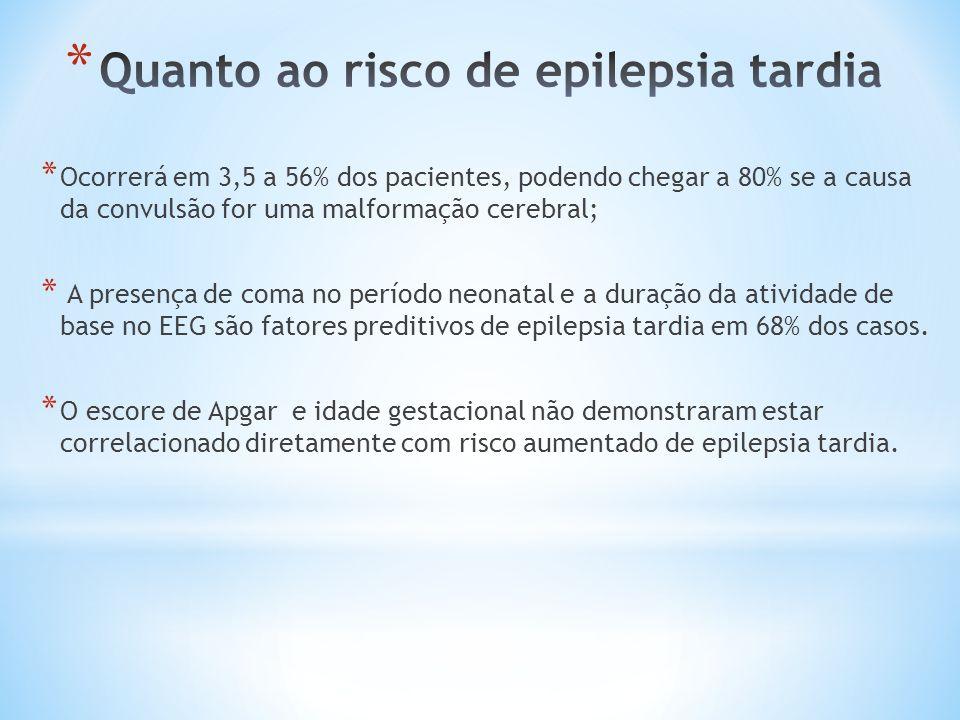 * Ocorrerá em 3,5 a 56% dos pacientes, podendo chegar a 80% se a causa da convulsão for uma malformação cerebral; * A presença de coma no período neon