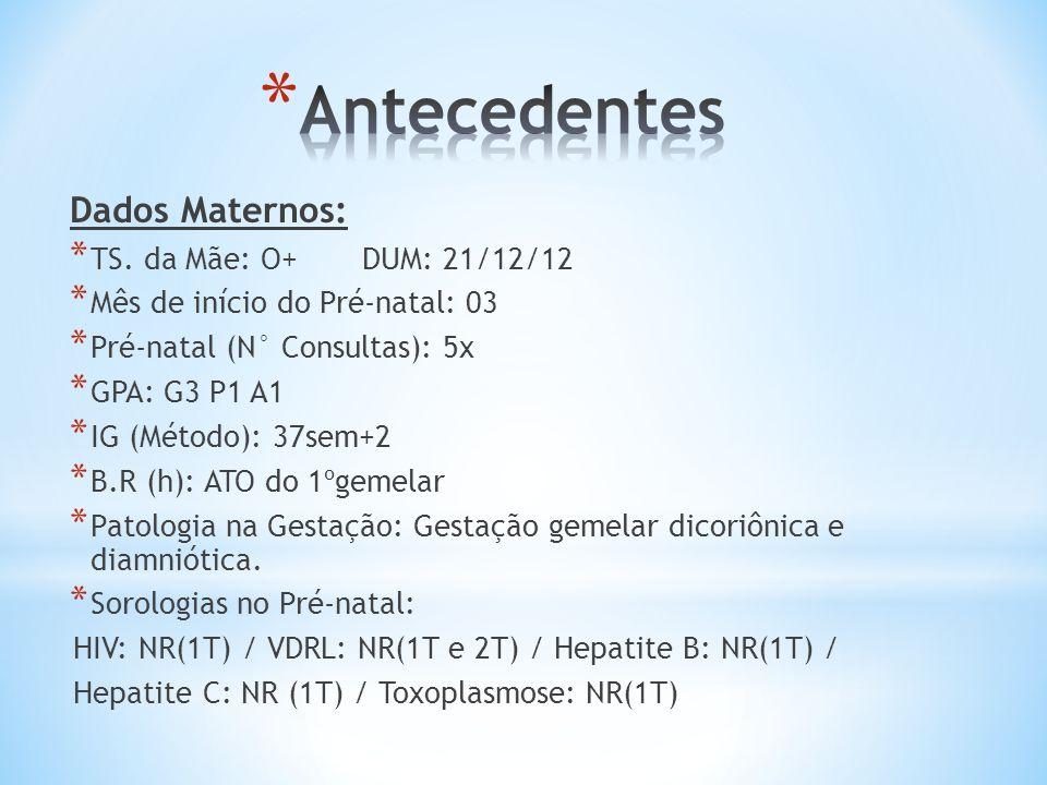 Hoje recebeu: * - Bicarbonato de Sódio 1x, * - Fase Rápida 3x, Fenobarbital(40 mg/Kg), * - Hidantal(30 mg/Kg).