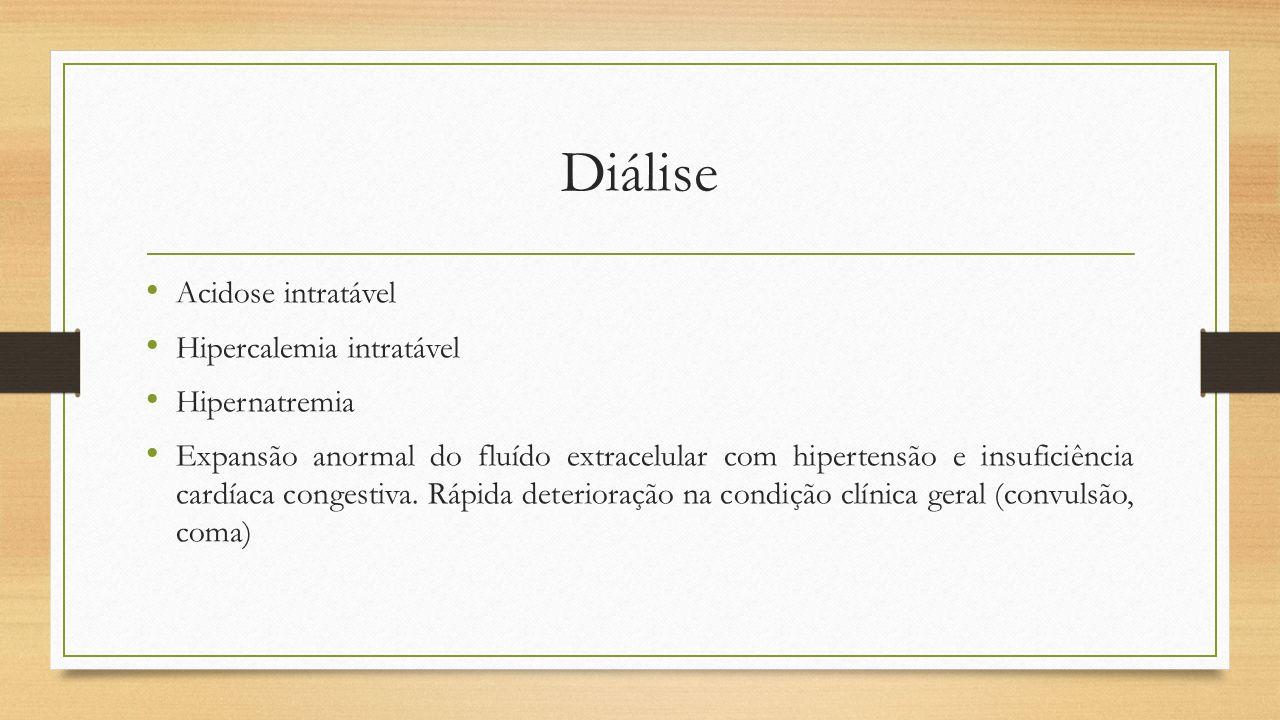 Diálise Acidose intratável Hipercalemia intratável Hipernatremia Expansão anormal do fluído extracelular com hipertensão e insuficiência cardíaca cong